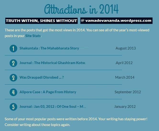 Wordpress Report2